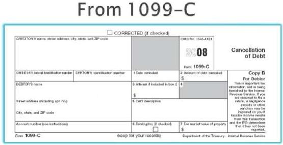 About Form 1099-C, Cancellation of Debt