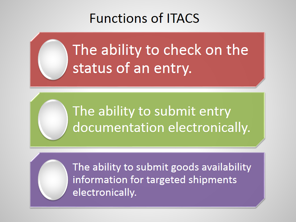 Import Trade Auxiliary Communication System (ITACS) - FDA