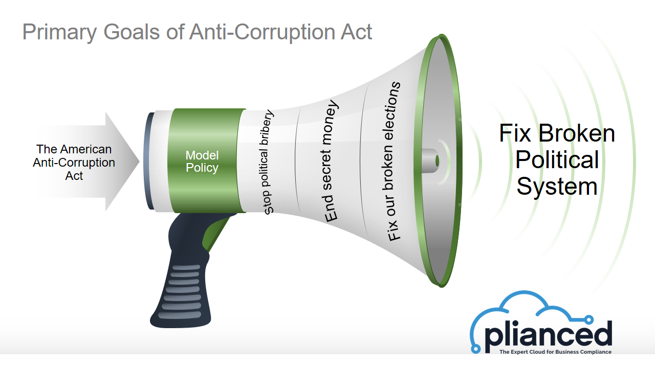 The American Anti-Corruption Act: Stop Political Bribery